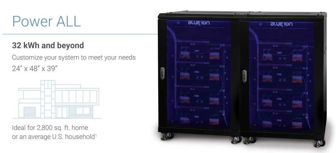 Blue Ion 2 0 Safe Lithium Energy Storage Solutions
